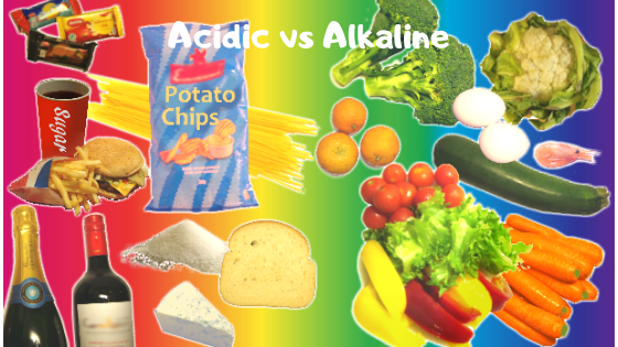 What Is A Basic Diet Or Alkaline Diet And Ph Level